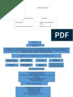 Mapa Mental de Educacion de Adultos Tema 1 1.1 1.2 (1)