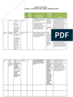 curriculumresultsreportfinal docx