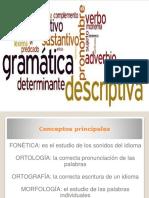 SESION 02 Fundamentos de Gramatica