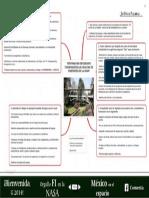 TipsFi.pdf