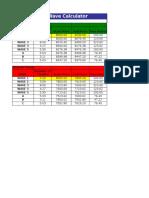 Elliott Wave Analysis Spreadsheet