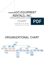Ravago Equipment Rentals, Inc