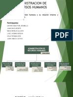 Procesos de RRHH - Organización