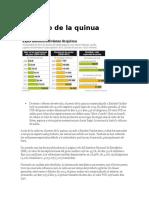 El Precio de La Quinua ZXCVBNM