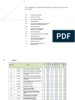Assessment Ict
