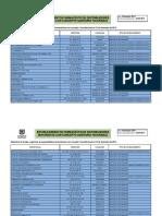 Establecimientos Farmaceuticos Mayoristas 2014