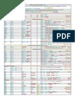 Instructions_Cortex-M0.pdf