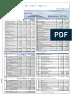 Inv Etats Financiers 2012