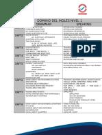 1 Temario de Clases Level 1.Docx