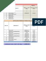 JUNE-16 TOOL LIFE & CONSUMPTION RECORD.xlsx