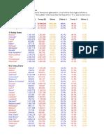2016 National Popular Vote Tracker