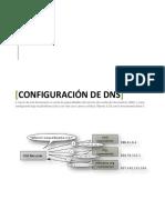 256045579.Yuliyan Tsvetanov Marinov - Configuracion de Servidor DNS