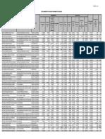 Salário TRT 22.pdf