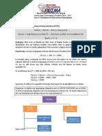 Αρχές Οικονομικής Θεωρίας Κεφάλαιο 4 Προσφορά