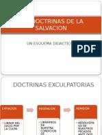 LAS DOCTRINAS DE LA SALVACION ESQUEMA.pptx