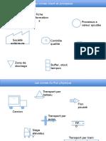 Icône Visual Stream Mapping