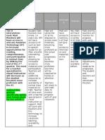608 project assignment jb visual impairments