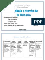 arevalochavezgallardo-120516061345-phpapp02.pdf