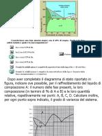 esercitazionedds4.pdf