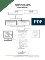 alur hemodialis rs.pdf