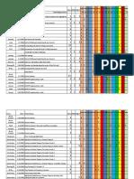 field experience log-casey xlsx - sheet2