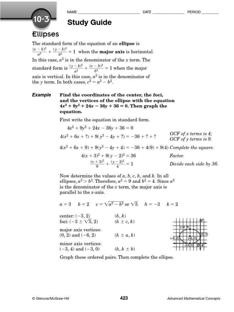 103 ellipses ellipse cartesian coordinate system falaconquin