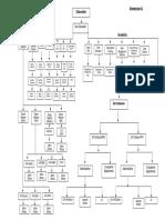 organogram with detail description.pdf