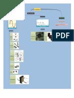Mapa Mental de la Electronica