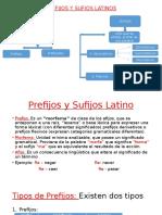 Prefijos y Sufios Latinos (1)