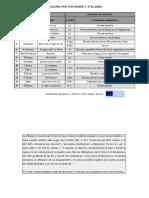 15_canzoni_per_imparare_litaliano.pdf