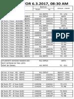SeatingPlan-06032017-AllShifts