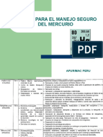 Presentaciones Manual de Hg.