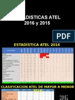 Estadisiticas ATEL