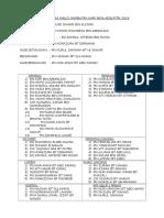 Jawatankuasa Majlis Sambutan Hari Raya Aidilfitri 2016