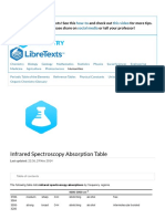 Infrared Spectroscopy Absorption Table - Chemistry LibreTexts.pdf
