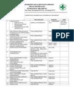 Rencana Implementasi Akreditasi Puskesmas Sirampog