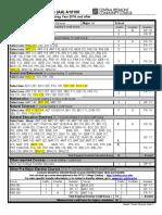 aa-checklist-pgm-yr-2016 megan narayan