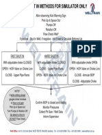 9. Simulator Surface Shut-In Methods.pdf