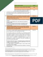 Grila Evaluare PNDR_6.4.