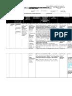 ICT Forward Planning Document