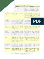 Perbedaan_Psikotes_dan_Psikometri.pdf