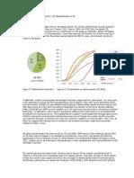 Analysis of Global 5G Development