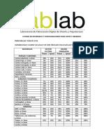 fablab-Tabla-de-Materiales-Cortadora-Laser.pdf