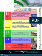 Poster Triage