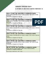 reglamento_culturismo_clasico.pdf