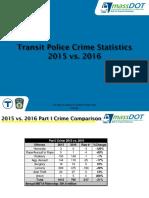 2016 MBTA Crime Stats