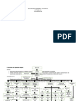 Organigrama Empresa Industrial