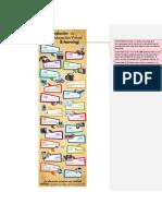 Infografia-evolucion de La Educacion Virtual.docx