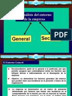 Analisis Del Entorno de La Empresa -BN