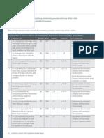 Chinese Legacy BC Legislation Review Report - Appendix 1